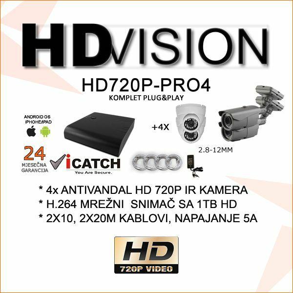HD VIDEONADZOR KOMPLET PRO PLUG&PLAY SA 4 KAMERE