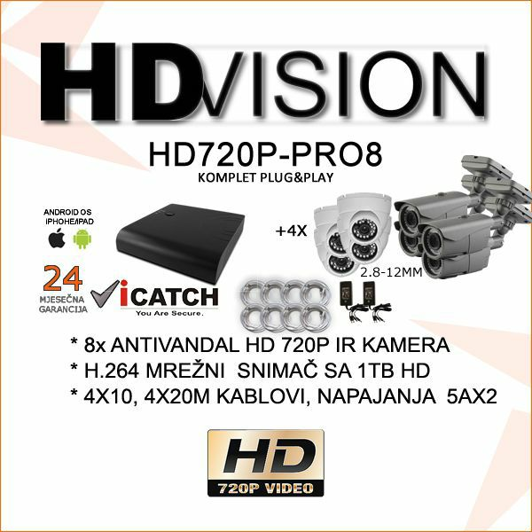HD VIDEONADZOR KOMPLET PRO PLUG&PLAY SA 8 KAMERA