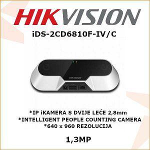 HIKVISION 1,3MP iKAMERA 2,8mm