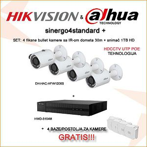 Hikvison Dahua set za video nadzor 1080p