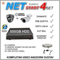 VIDEONADZOR- NET4START IR520
