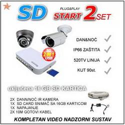 VIDEONADZOR- SD2 START KOMPLET